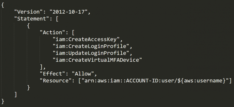 AWS IAM Privilege Escalation – Methods and Mitigation