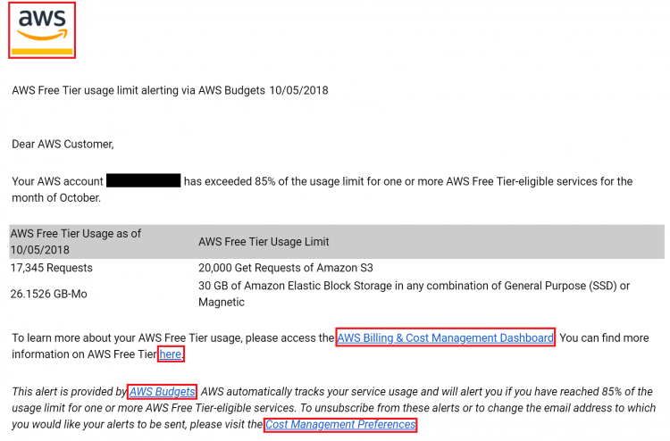 Cloud Breach: Compromising AWS IAM Credentials - Rhino